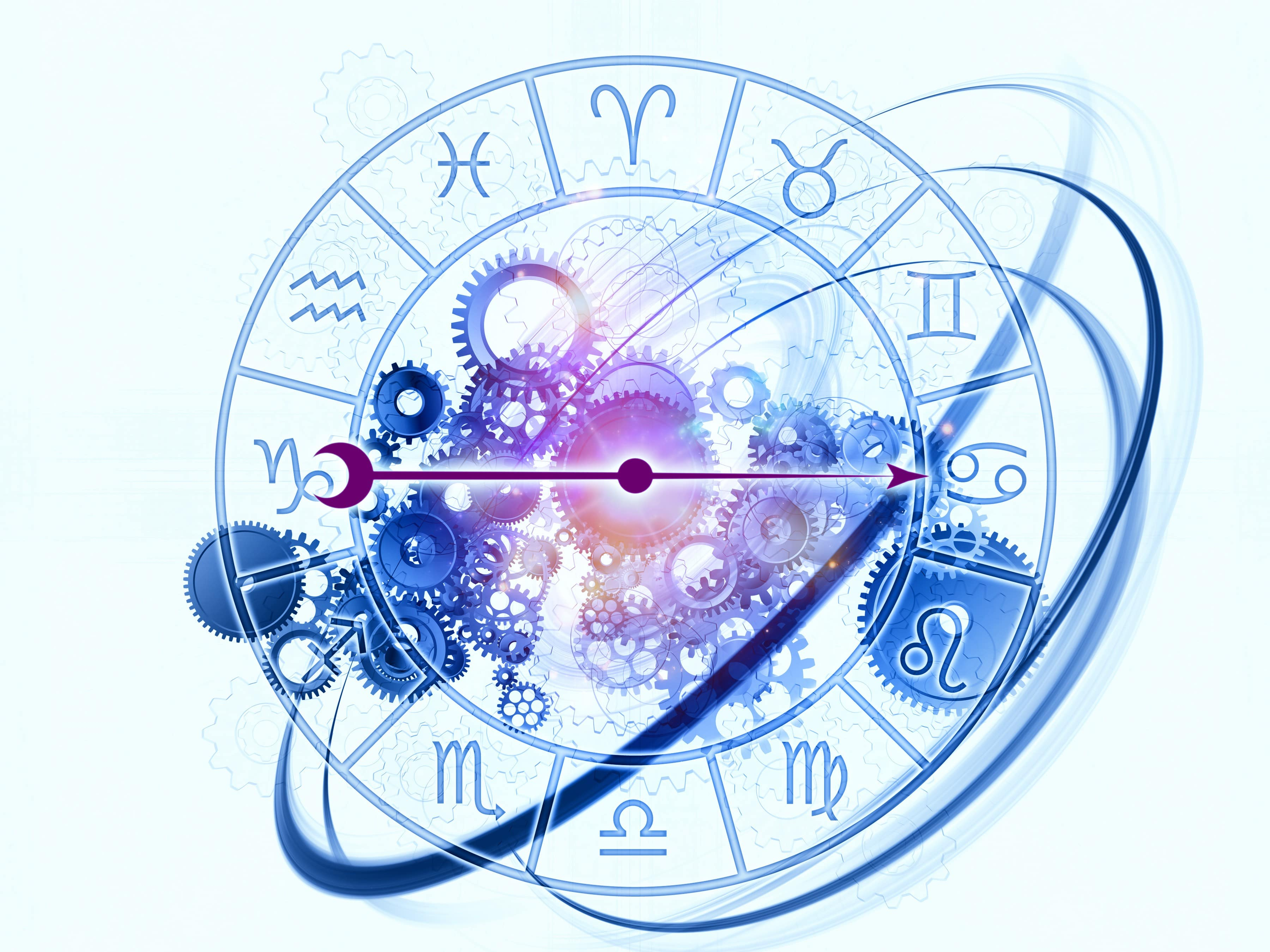 Astrology Horoscopes